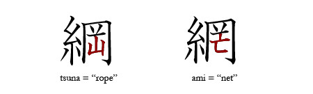 comparison of similar kanji