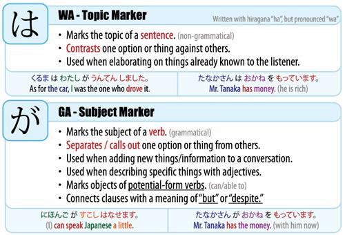 wa vs. ga