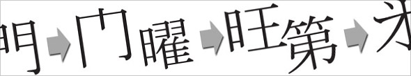 Shorthand Kanji Forms