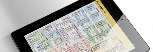 Basic Japanese Cheat Sheet: Digital Version!