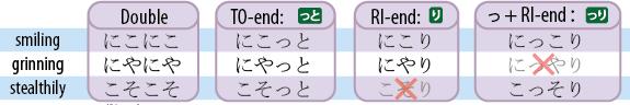 Onomatopoeia forms